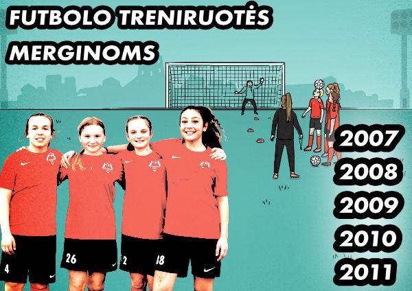 futbolo treniruotės mergaitėms